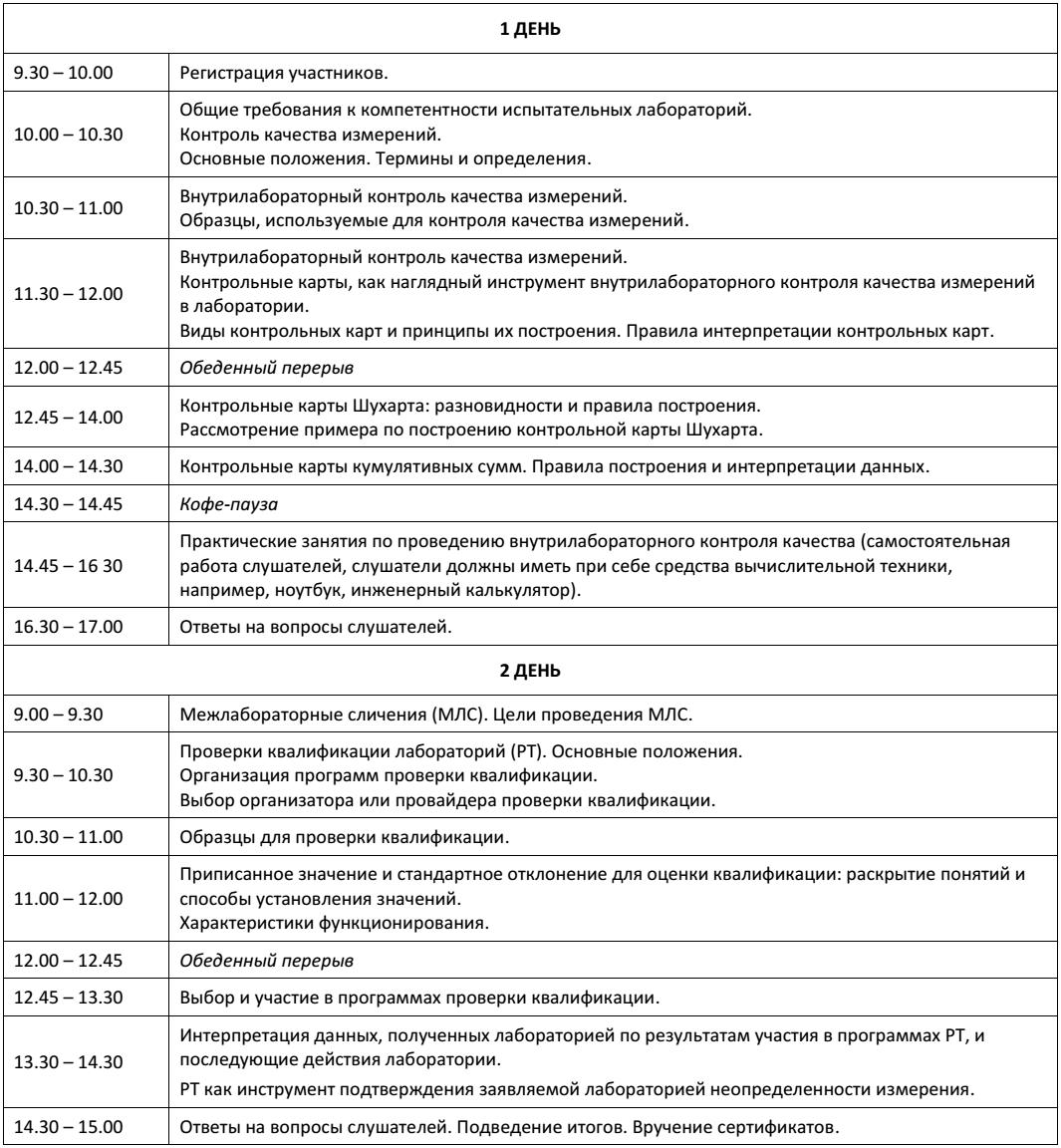 Программа семинара КК
