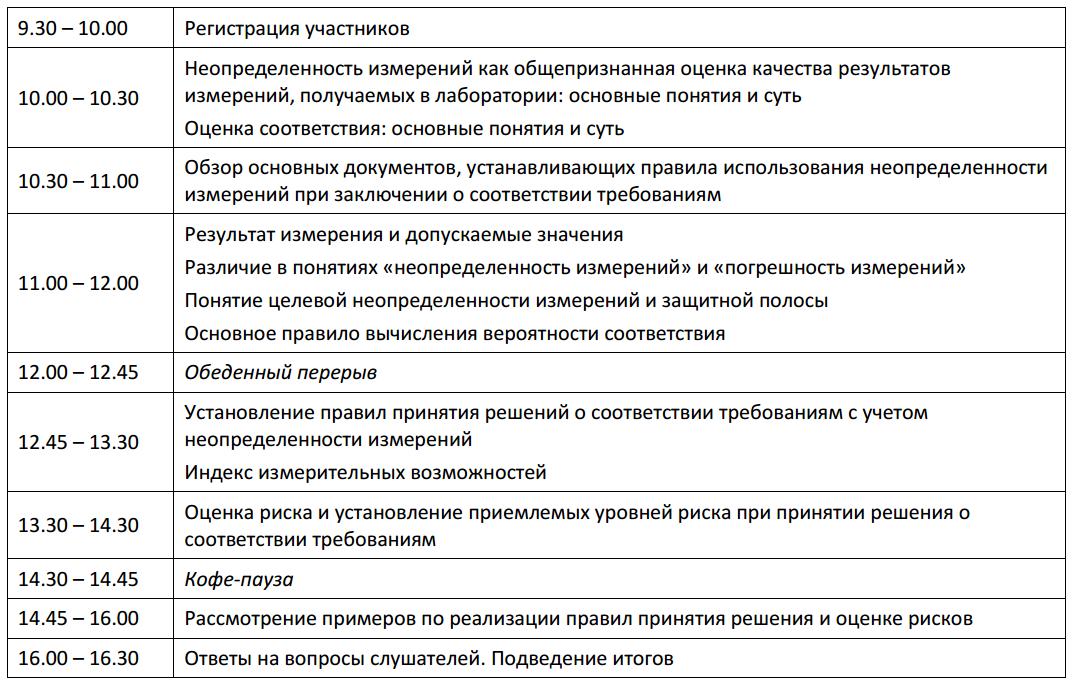 Программа НИ-ОС
