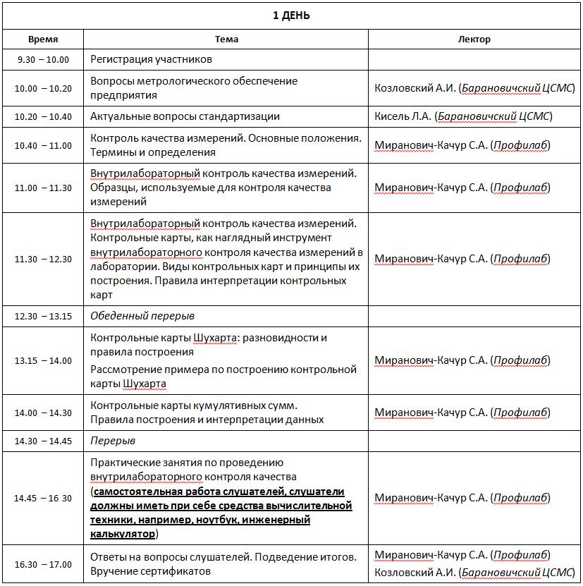 Программа ВК Барановичи