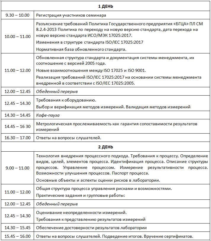 Программа СМ 2017