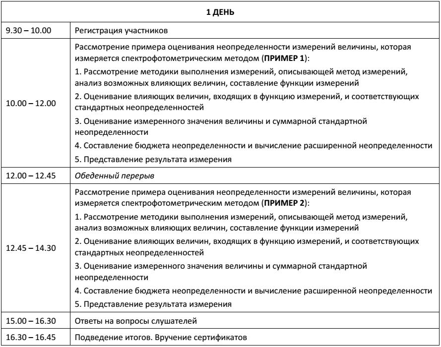Программа НИ-СП